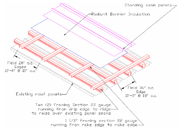 Standing Seam Cross SEction